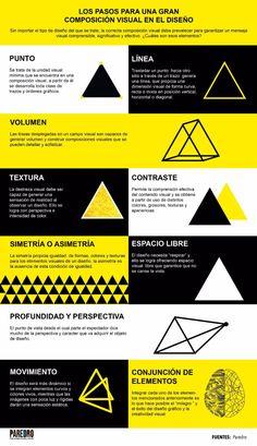 Pasos para una mejor composición visual #infografia
