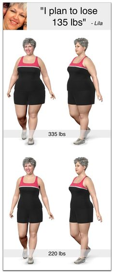 Lila plans to lose 135 lbs.