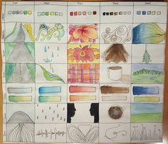 Sense Grid - Stage 1.  Senses along the top, Elements of Art along the side.  Student creates a visual representation of the grid intersection.