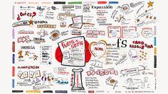 Visual thinking, una técnica perfecta para facilitar el conocimiento y la comprensión