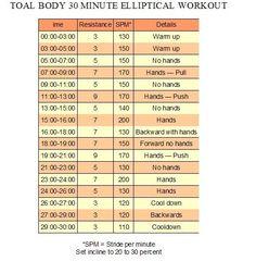 Total Body 30 min elliptical workout....grab a towel