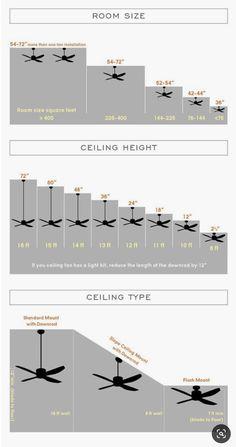 Living Room Fans, Living Room Ceiling Fan, Bedroom Ceiling Fans, Modern Ceiling Fans, Designer Ceiling Fans, Hanging Lights Living Room, Modern Led Ceiling Lights, Best Ceiling Fans, Bedroom Lighting