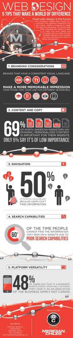 Web Design: 5 Tips That Make A World Of Difference  #infographic #WebDesign