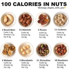 100 Calories in Nuts Hands up if you love nuts.Eating nuts as part of a healthy die 100 Calories, Nuts Calories, Healthy Meal Prep, Healthy Snacks, Clean Eating Snacks, Healthy Eating, Healthy Fats, 100 Calorie Snacks, Fruit Calorie Chart