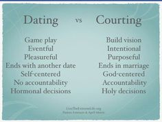 Dating vs courting                                                                                                                                                                                 More