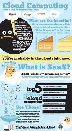 There are many ways to explain #cloud #computing, but for a starter, here is a very useful cloud computing #infographic from Wikibon, a community of IT professionals. Wikibon uses the infographic to focus the explanation from Saas (Software as a Service) point of view.