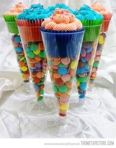 As you can see, Smarties & Cupcakes can make a pretty cool dessert when time is short! Check out our other kids party ideas too ...