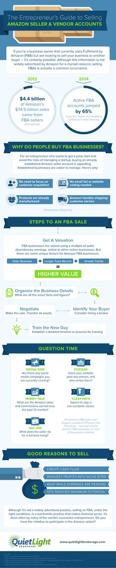 Selling an Amazon Business https://www.quietlightbrokerage.com/resource/selling-amazon-account-infographic