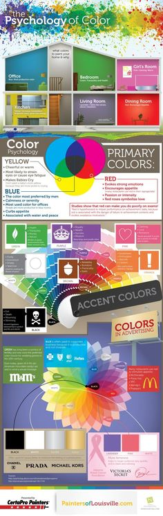 The Psychology of Color  -- THE PSYCHOLOGY OF COLOR: check out this infographic for tips on what to paint different rooms in your house :)