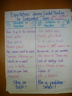 problem solving chart for during guided reading