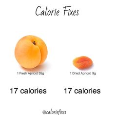 Theres seems to be a hype about dried fruits and they are often seen as healthier and more convinient. But the cold hard truth is tha when fruits are dried they triple in calorie coubt due to increased sugar content. Stick to fresh and natural fruits to get the most benefits!