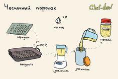 chef_daw_chesnochni_poroshok