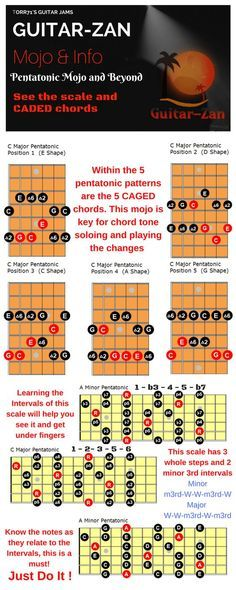 454 Best Music Images In 2019 Guitar Chord Guitar Chords Learn