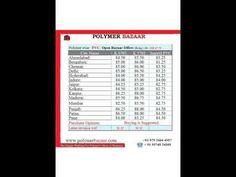 POLYMERWISE  POLYMERBAZAAR  15.10.16