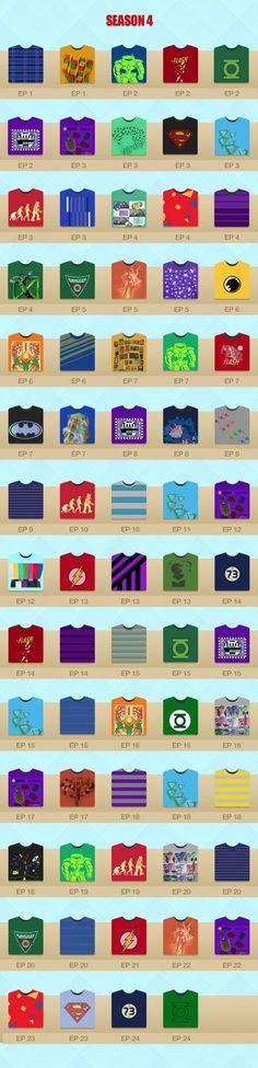 every-tshirt-sheldon-has-worn-4.jpg (600×2479)