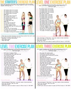 Exercise plan for starters