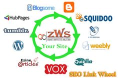 Professional Link Building At Zara Web Solutions we have a team of SEO experts who serve with their knowledge and great command over SEO. Create Free Blog, Creating A Blog, App Development Companies, Seo Services, Web Development, Business Website, Online Business, Free Blog Websites, Internet Marketing