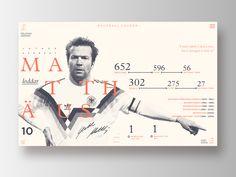 Football Legends _ Matthäus