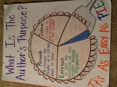 Author purpose anchor chart..