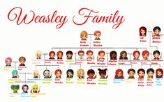Weasley Family tree, with Harry Potter, Hermoine, Lupin etc included due to their marriages Harry Potter Quotes, Harry Potter Love, Harry Potter Books, Harry Potter Universal, Harry Potter World, Lupin Harry Potter, Harry Potter Nail Art, Weasley Family Tree, Harry Potter Family Tree