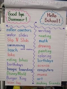 Have your class tell you some things they will miss about summer and things they are looking forward to school. Good conversations to be had!
