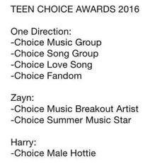 Teens choice awards 2016