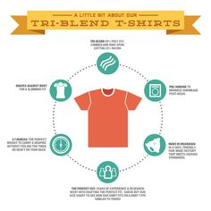 Women Tri Blend T Shirt lisaliza@Teepublic