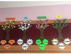 Concept of seasons. Preschool Education, Preschool Art, Kindergarten Activities, Activities For Kids, Diy Calendar, School Calendar, Class Decoration, School Decorations, Classroom Birthday