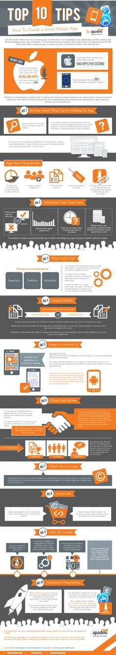 Top Ten Tips: How to Create a Great Mobile App