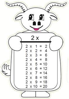 #çarpımtablosu #matematik#matematikboyama#