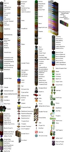 Block – Official Minecraft Wiki