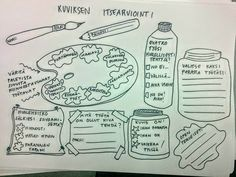 5. ja  6. luokkien itsearviointiin. Mari Salonen/FB, Alakoulun aarreaitta School Fun, Primary School, Art School, Art Critique, Art Worksheets, Art Template, Templates, Study Skills, Elements Of Art