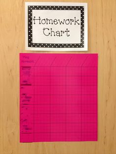 Mrs. O Knows: Homework Rewards That Don't Cost a Bundle
