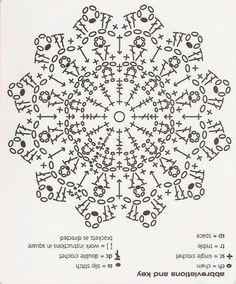 Häkeln rund Kreis Motiv /   crochet motifs round circle  Crochet motif
