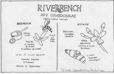 A look at four chardonnays from Santa Maria Valley: here, Riverbench 2012 Chardonnay
