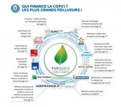 Le « Lobby planet Paris » : une cartographie de l'influence des gros pollueurs pendant la COP21 - Basta !