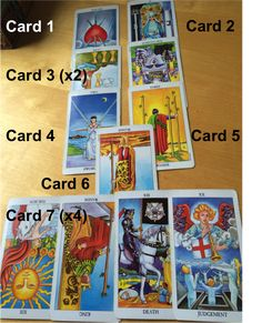 Tarot Timing Spread