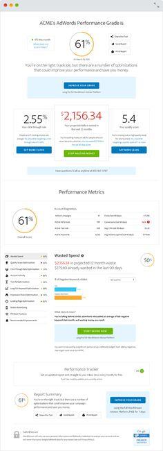 Screenshot of sample AdWords Performance Grade report