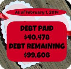 January's Debt Repayment Progress Report.  SixFiguresUnder.com  | Personal Finance Made Public & Frugality Made Fun