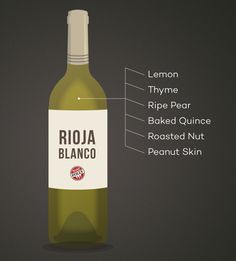 Rioja Blanco Wine Tasting Notes#Wine #Wineeducation