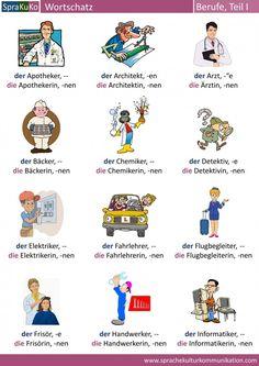 German Grammar, German Words, Deutsch Language, Germany Language, German Quotes, German Language Learning, Learn German, Science Education, Idioms