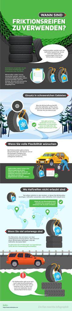 Bytt til Nokian Hakkapeliitta piggfrie dekk for din personbil / Nokian Tyres Winter Tyres, Winter Season, Tired, Traveling By Yourself, Studs, Create, Snow, Infographics, Tourism