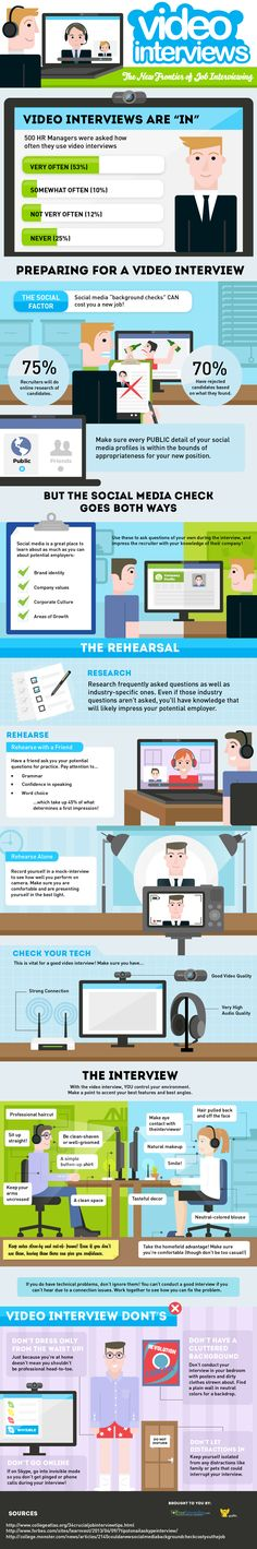 Video Interviews: The New Frontier of Job Interviewing #infographic #Career #Job #Interview