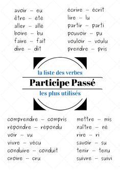 Participe Passé #french #grammar