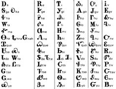 Here is the Cherokee alphabet.  This is used for the main language in the Cherokee Nation.