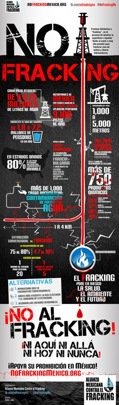 ¿Sabes que es el fracking? #infografia #infographic #medioambiente vía: http://nofrackingmexico.org