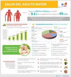 infografía adulto mayor - Buscar con Google