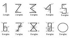 Mathematic Branches: Conjuntos numericos