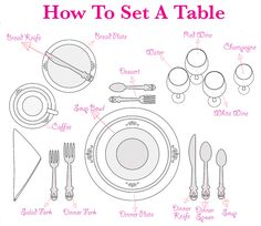 Formal and Informal Table Arrangement and Use Tips – Architecture Admirers