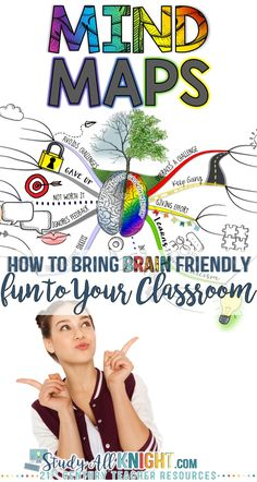 Creative Mind Map Lessons: Bringing Brain Friendly Fun to Your Class - Study All Knight High School Classroom, High School Students, Classroom Helpers, Ela Classroom, English Classroom, Teaching Tools, Teacher Resources, Teaching Biology, Creative Mind Map